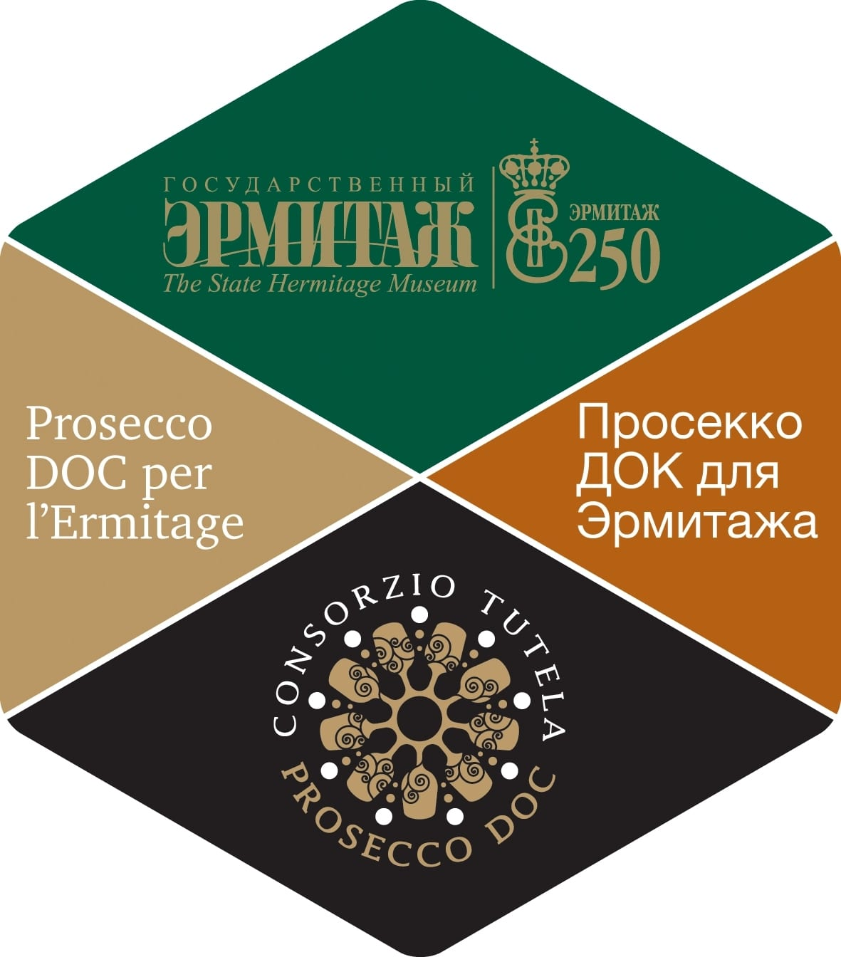 Una Doc al Museo: il Prosecco è ufficialmente il vin d'honneur dell'Ermitage. Ecco la nuova etichetta